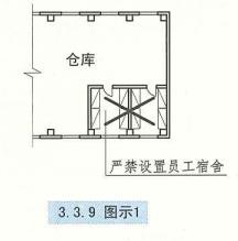 3. 3. 9  圖示1
