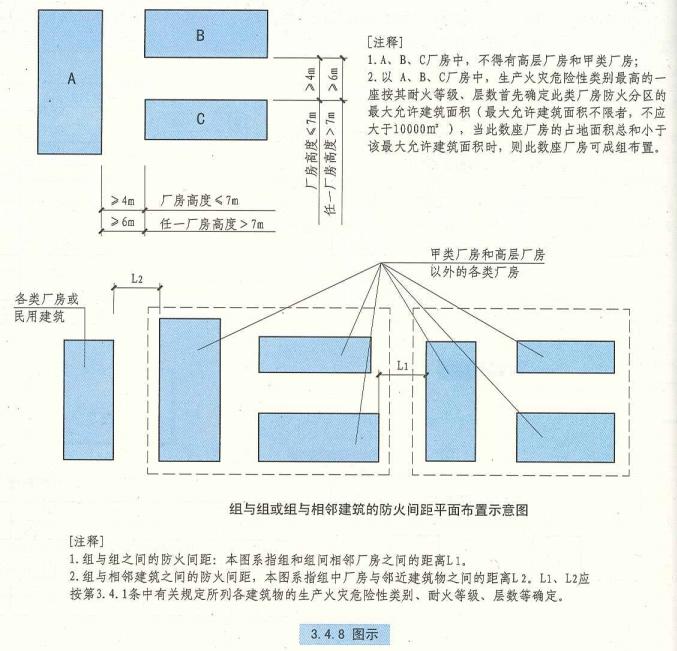 3. 4. 8  圖示