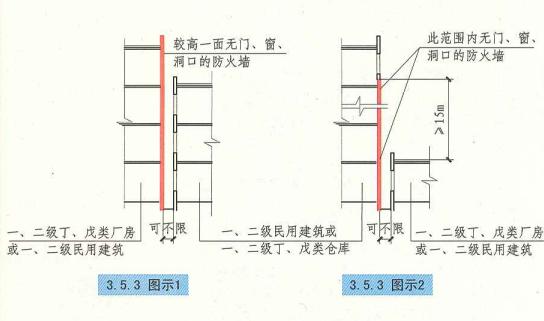 3. 5. 3  圖示1  圖示2