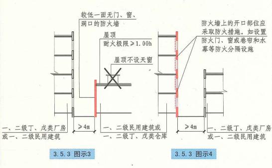 3. 5. 3  圖示3  圖示4