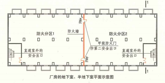 3. 7. 3  圖示  廠房的地下室、半地下室平面示意圖