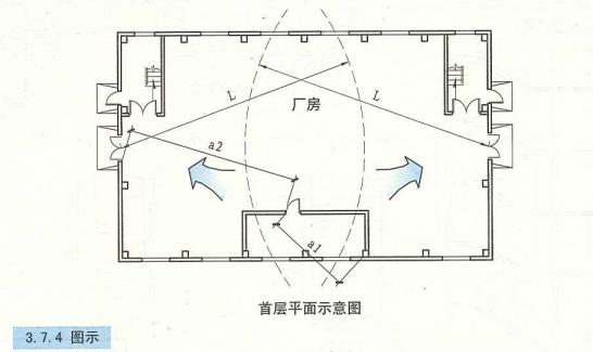 3. 7. 4  圖示  首層平面示意圖