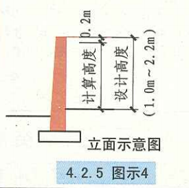 4. 2. 5  圖示4