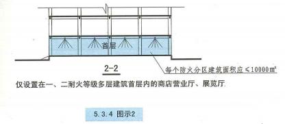 5. 3. 4  圖示2  2-2