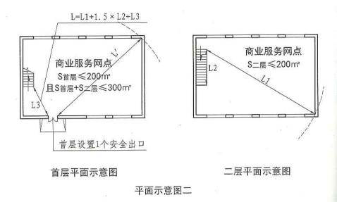 5. 4. 11  圖示3  平面示意圖二