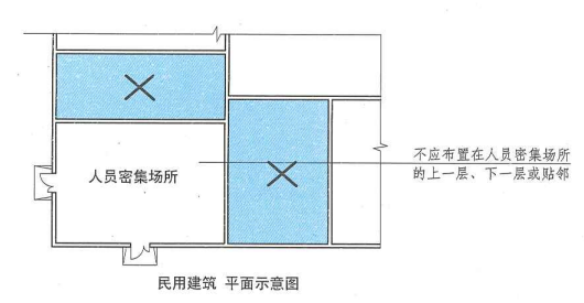 5. 4. 12  圖示3  民用建筑  平面示意圖