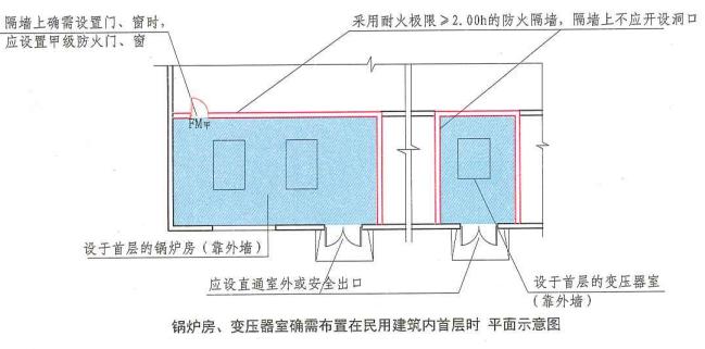 5. 4. 12  圖示7  鍋爐房、變壓器室確需布置在民用建筑內首層時  平面示意圖