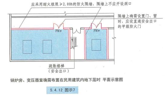 5. 4. 12  圖示7  鍋爐房、變壓器室確需布置在民用建筑內地下層時  平面示意圖