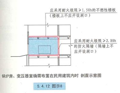 5. 4. 12  圖示8  鍋爐房、變壓器室確需布置在民用建筑內時  剖面示意圖