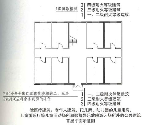 5. 5. 8  圖示3  首層平面示意圖