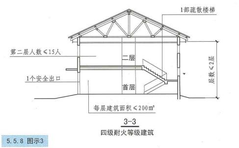 5. 5. 8  圖示3  3-3  四級耐火等級建筑