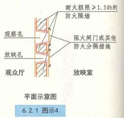 6. 2. 1  圖示4