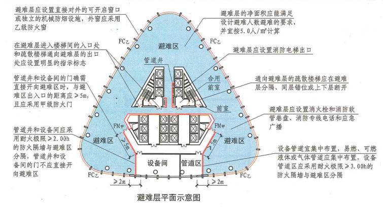 5. 5. 23  圖示2  避難層平面示意圖
