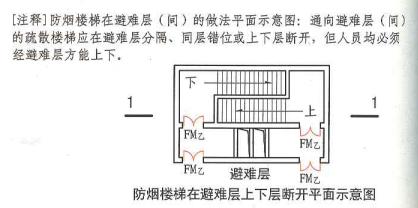 5. 5. 23  圖示2  防煙樓梯在避難層上下層斷開平面示意圖