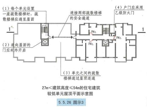 5. 5. 26  圖示3  較低單元屋頂平面示意圖