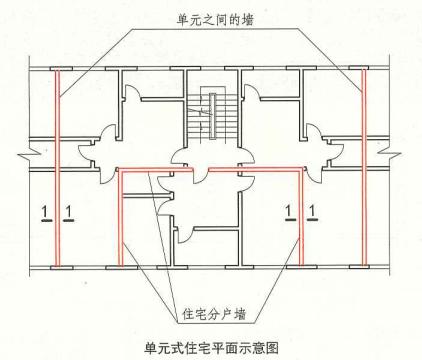 6. 2. 4  圖示2  單元式住宅平面示意圖