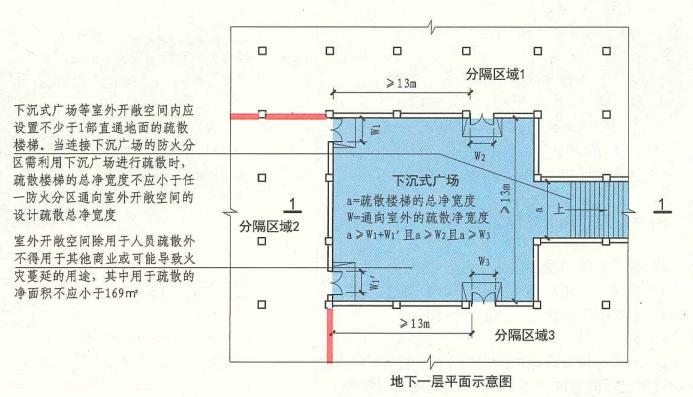 6. 4. 12  圖示  地下一層平面示意圖