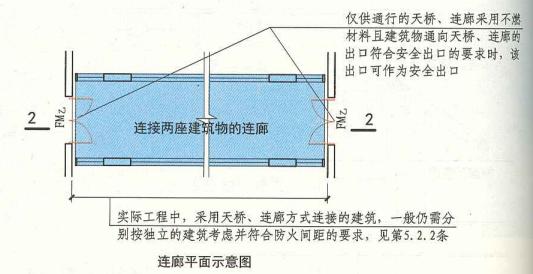 6. 6. 4  圖示 連廊平面示意圖