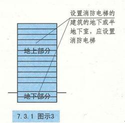 7. 3. 1  圖示3
