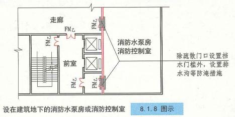 8. 1. 8  圖示  設在建筑地下的消防水泵房或消防控制室