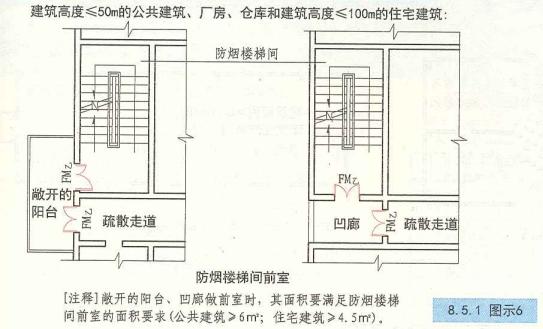 8. 5. 1  圖示6  防煙樓梯間前室