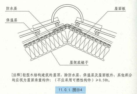 11 木结构建筑 - 建筑设计防火规范图示 13j811-1改()