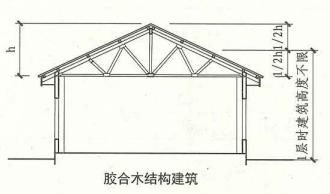 11. 0. 3  圖示1  剖面示意圖(膠合木結構建筑一)