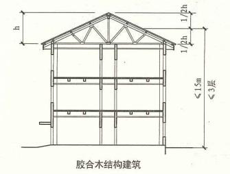 11. 0. 3  圖示1  剖面示意圖(膠合木結構建筑二)
