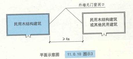 11. 0. 10  圖示3