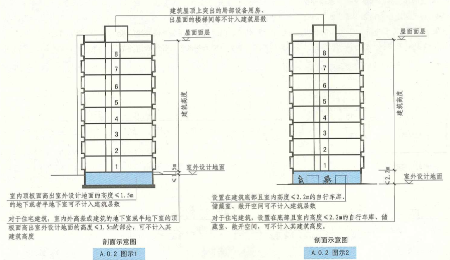 A. 0. 2 图示1 A. 0. 2 图示2