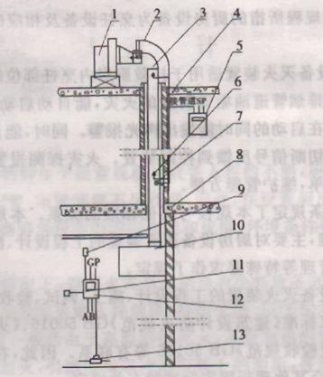 厨房设备灭火装置示意图(在排烟管道内安装)