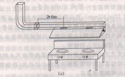 图3 排烟管道保护长度示意图(c)