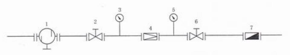 图2 减压阀流量性能试验示意图