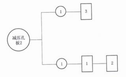 图G.1 减压孔板试验程序图