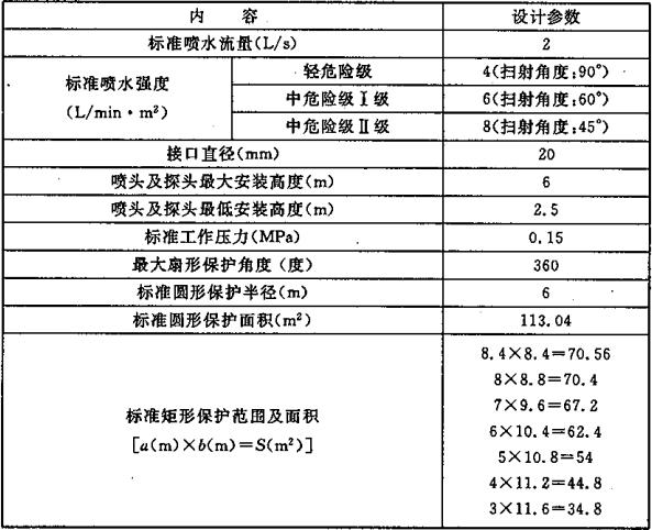 表5.0.1-2 标准型自动扫描射水灭火装置的基本设计参数