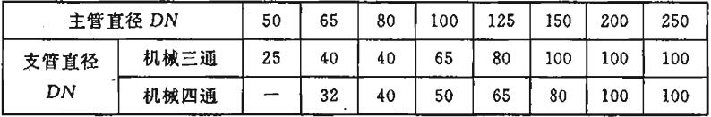 表14.3.4 采用支管接头(机械三通、机械四通)时支管的最大允许管径(mm)