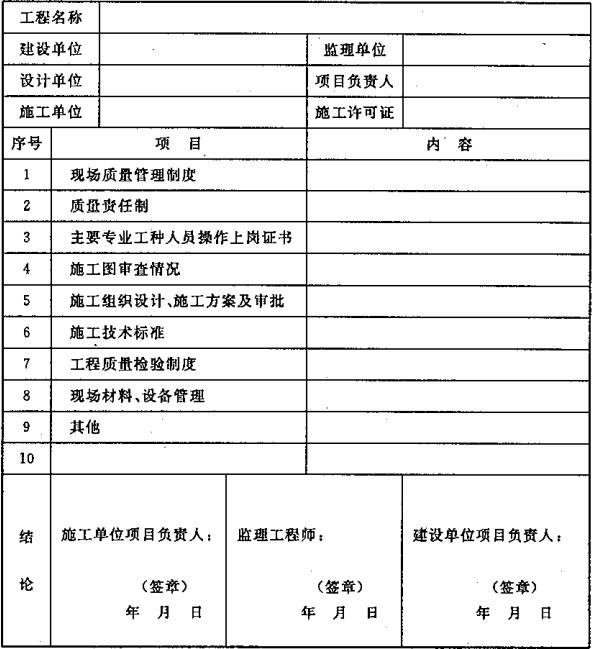 表C 施工现场质量管理检查记录