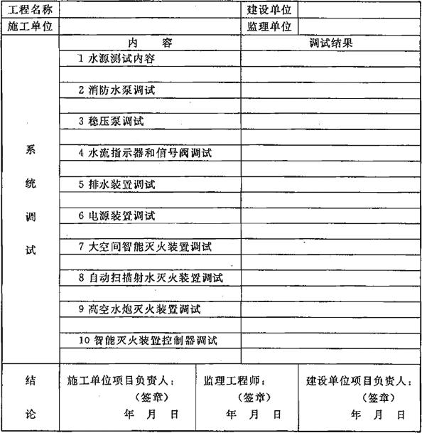 表G 大空间主动喷水灭火系统调试报告