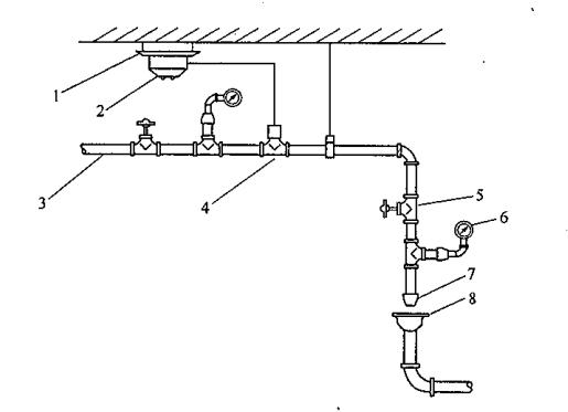 图19 模拟末端试水装置组成示意图