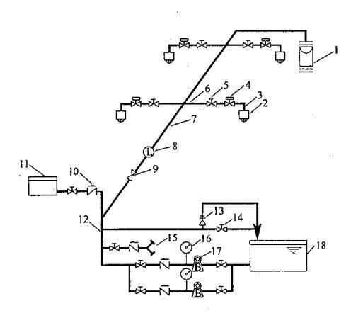 图10 不设智能灭火装置控制器时自动扫描射水灭火装置(高空水炮)系统水系统基本组成示意