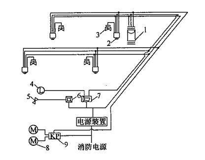 图11 不设智能灭火装置控制器时自动扫描射水灭火装置(高空水炮)系统电控系统基本组成示意