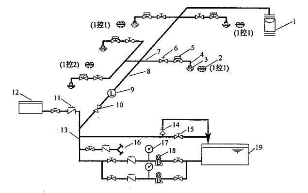 图13 不设智能灭火装置控制器时大空间智能灭火装置系统水系统基本组成示意