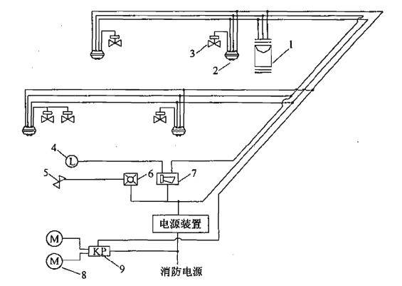 图14 不设智能灭火装置控制器时大空间智能灭火装置系统电控系统基本组成示意