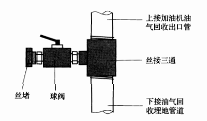 图1 液阻和系统密闭性检测口示意