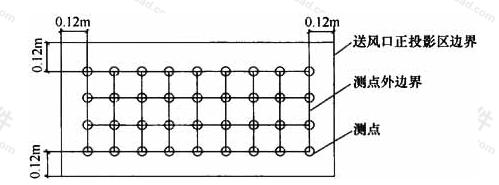 图13.3.6 地面以上1.2m截面风速测点平面布置