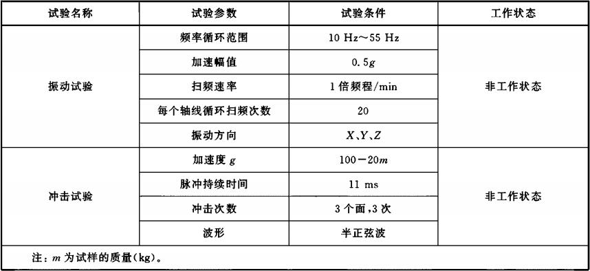 表2 机械环境条件