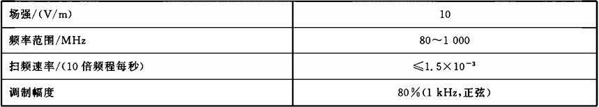 表8 射频电磁场辐射抗扰度试验条件