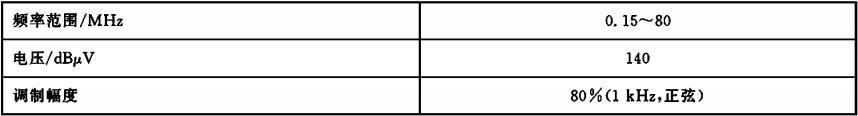 表9 射频场感应传导骚扰抗扰度试验条件