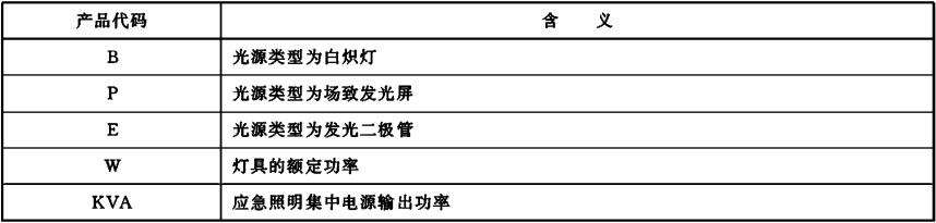 表C.2(续)