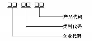 图C.1 消防应急标志灯具的型号编制方法